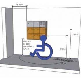 Installation d'une boîte aux lettres : Normes postales et loi handicap!